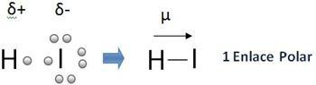 enlace polar 1