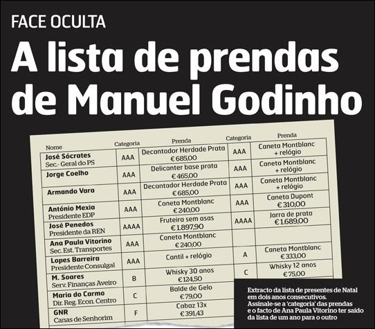 A lista de prendas de Manuel Godinho