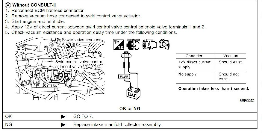 Swirl Control Solenoid on 2001 Infiniti Qx4 Engine Diagram