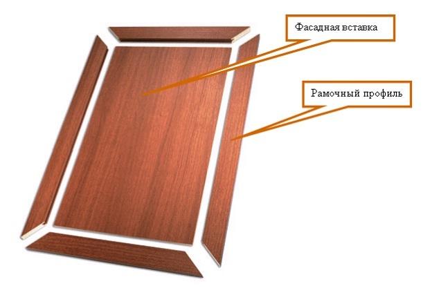 Рамочные фасады из мдф профиля