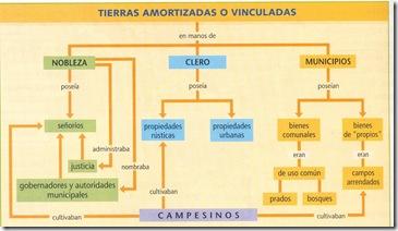 Grafico AmortizacionTierra1