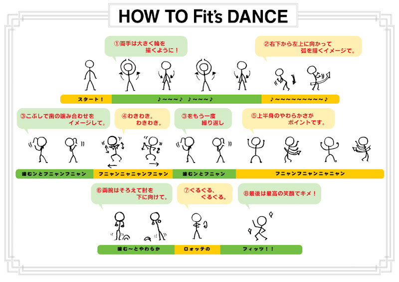Lotte Fit's ロッテ フィッツ 振り付け dance