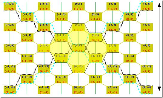 grid-cones