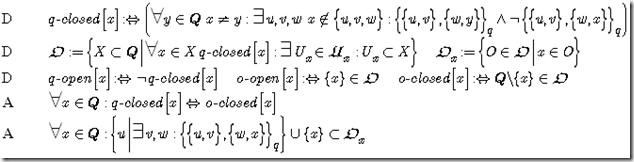 axiom VI n 2-6