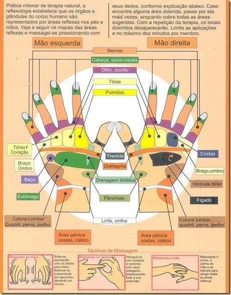 Mãos na reflexologia