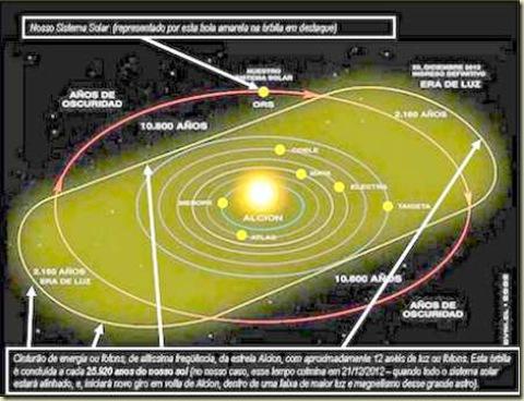 Mirtzi 04 A orbita de Alcione
