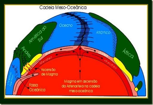 Mitzi 12 Cadeia Mezoceânica