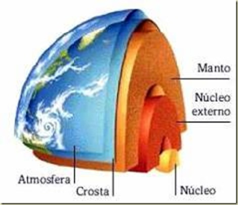 Crosta da Terra