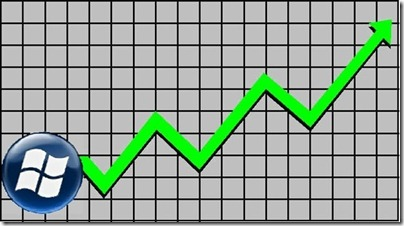Win7_Graph