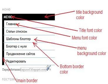 настройка меню блога
