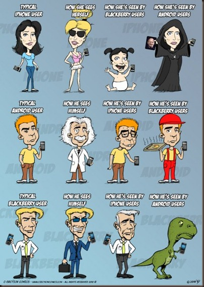 how_smartphone_users_see_each_other