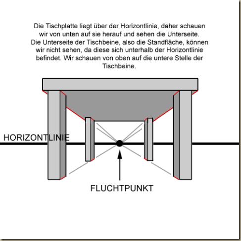 fluchtpunktperspektive2