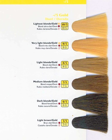 hair color swatch. Blonde Hair Color Swatches.