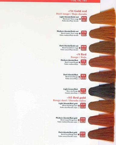 wella color charm chart pdf