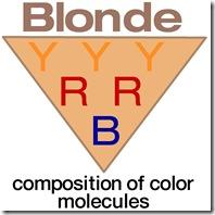 color molecules 1