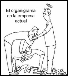 organigrama-de-la-empresa-actual