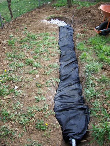 Sump pump yard drainage systems sump pump ratingssump for Sump pump yard drainage systems
