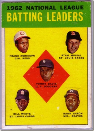 Musial 1963 Batting Leaders