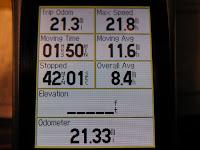 Dumbarton 1sr Ride 298.JPG