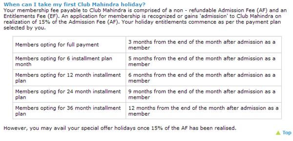 Club Mahindra Member FAQ