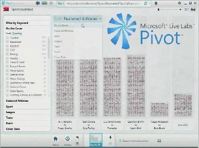 ms-pivot