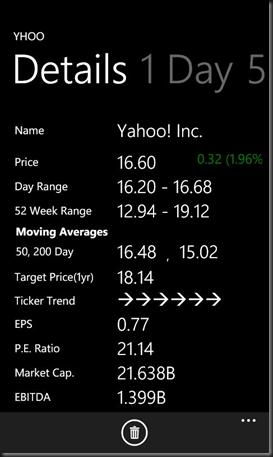 StocksDetails_v2_1