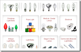 image light bulb shapes chart
