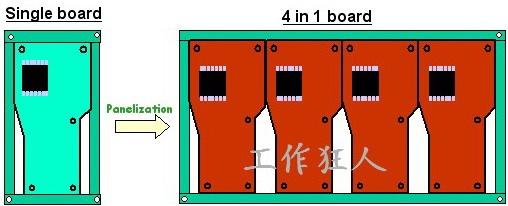 PCB_panelization
