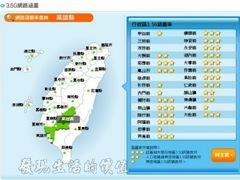 中華電信3.5G涵蓋率