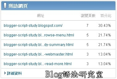 Yahoo_webmaster04