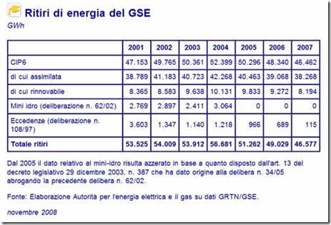 CIP6-dati-2008