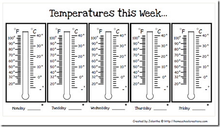 Worksheets Thermometer Worksheets blank thermometer worksheets bloggakuten