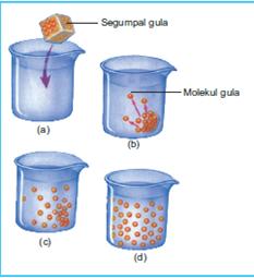skema difusi