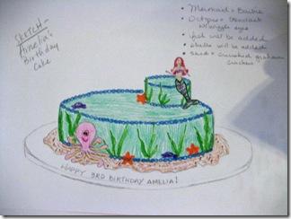 cake - sketch