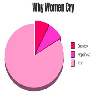 whywomencry