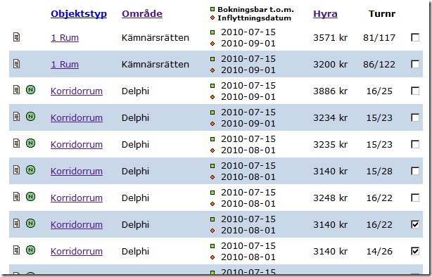 Bostadskö_Dennis_Widmark