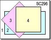 SC296
