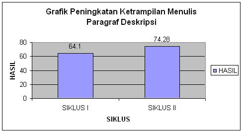 Deskripsi kerja ac split