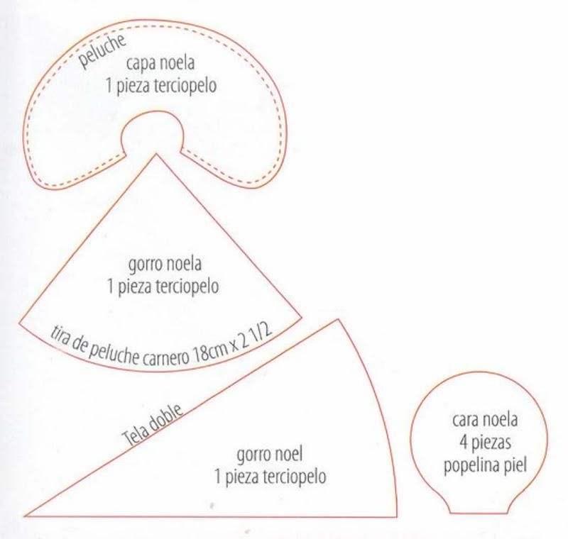 Dorable Patrón De Tejer Sombrero Con Barba Ilustración - Coser Ideas ...
