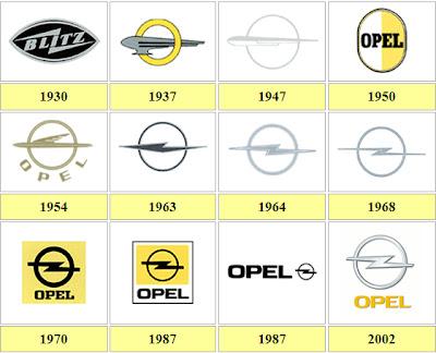 История фирменного логотипа фирмы Opel