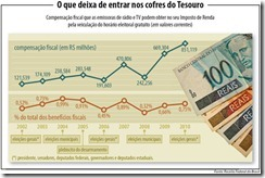 cofres_do_tesouro