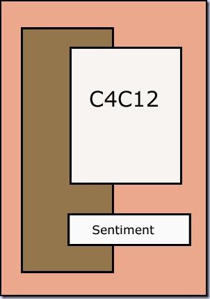 C4C12 Sketch