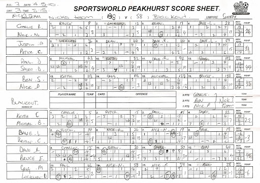 Blackout Scoresheet - Social Buckets