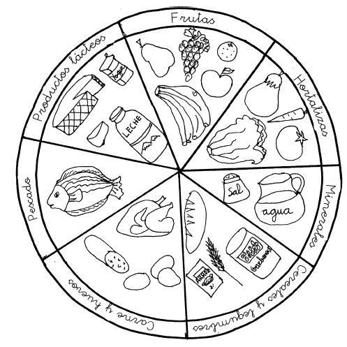 Dibujos para colorear de alimentos nutritivos y chatarra - Imagui
