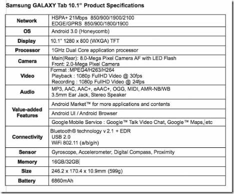 Spesifikasi Samsung Galaxy Tab 10,1