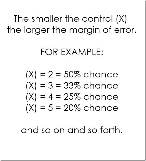 margin of error equation