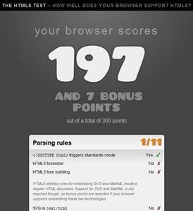 HTML5 TESTE