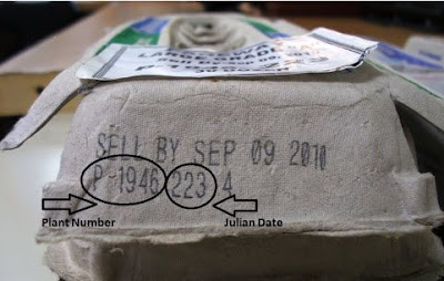 Recalled Egg Cartons Are Identified By Plant Number and Julian Date.<br /> (eggsafety.org)