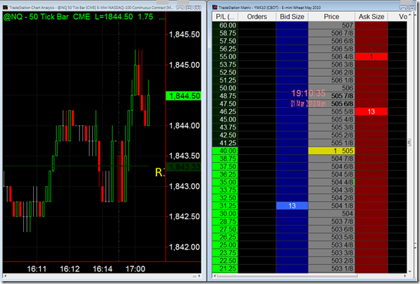 night moves evening futures trading
