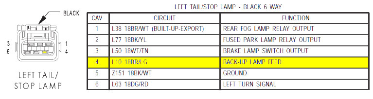 KJ_Tail_Lamp lost jeeps \u2022 view topic back up reverse lights write up Reverse Light Wiring Diagram Color Code at honlapkeszites.co